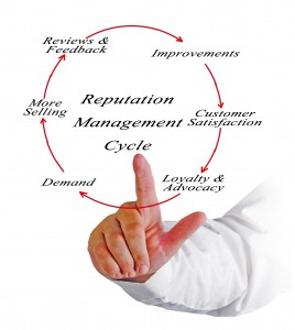 Reputation management cycle
